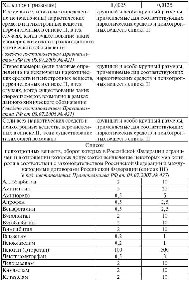 Судебный участок 168 орехово-зуевского судебного района